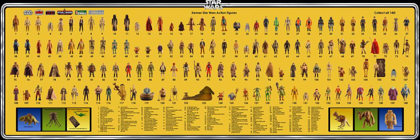 Star Wars Vintage Toys : Revengeofthe th the ultimate vintage figure checklist